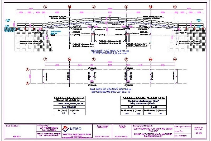 Pro-bono design by experienced local bridge engineers